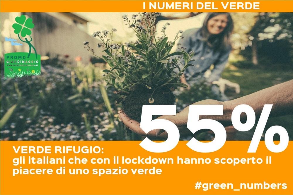 Ricerca Promogiardinaggio: cresce la passione degli italiani per il giardinaggio