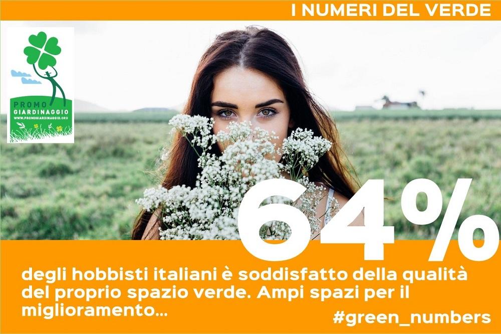 hobbisti italiani di giardinaggio